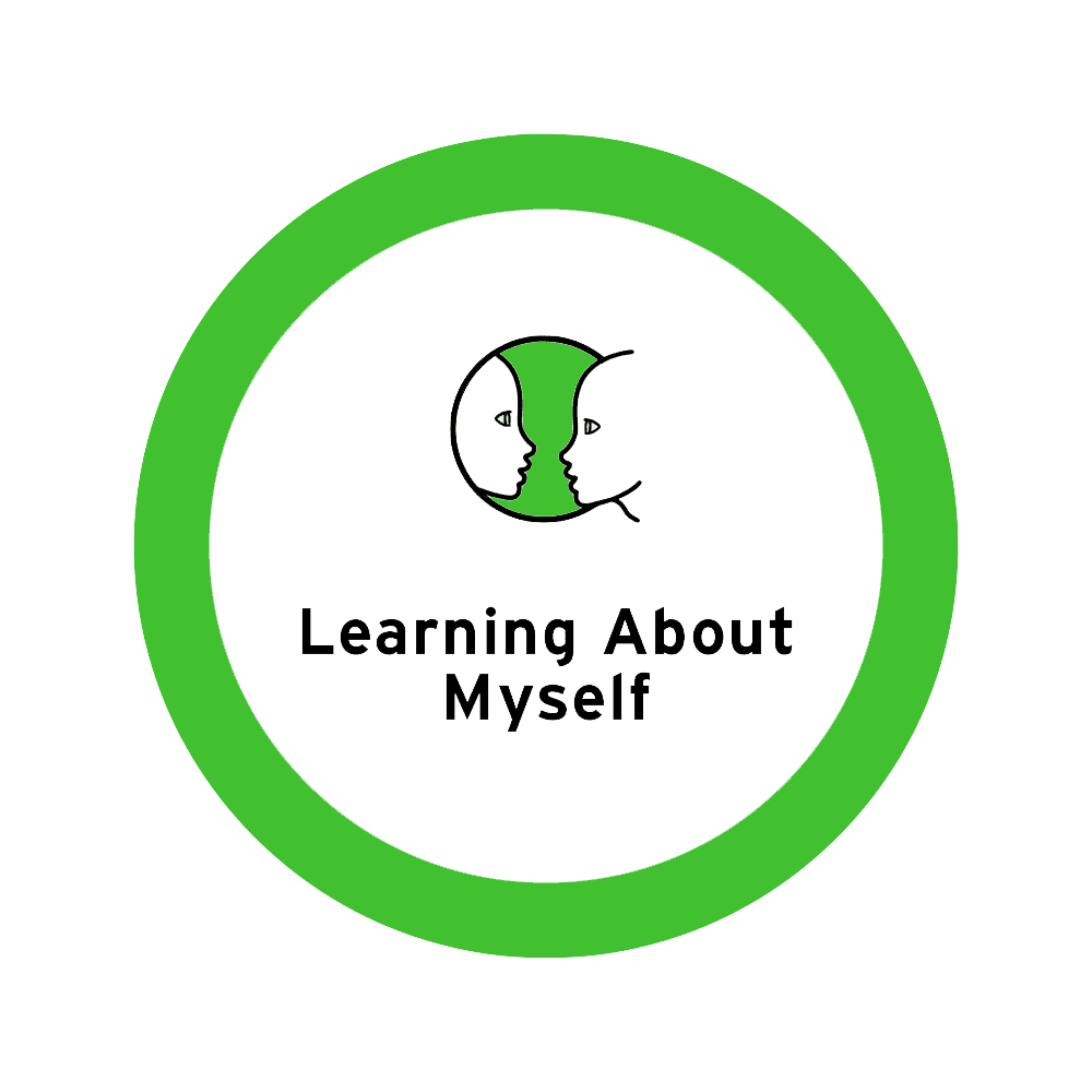 Learning About Myself icon