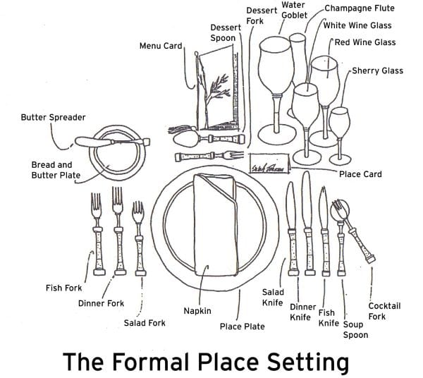 Formal Place Setting for Dining Etiquette