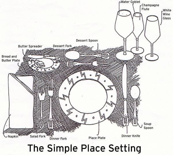 Simple Place Setting for Dining Etiquette