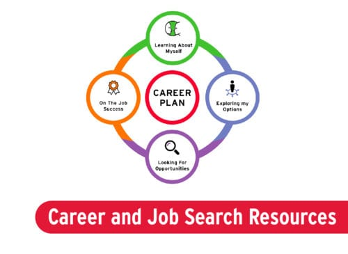 Career Plan